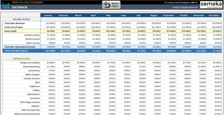 P&L Profit & Loss Statement Excel Template   Eloquens