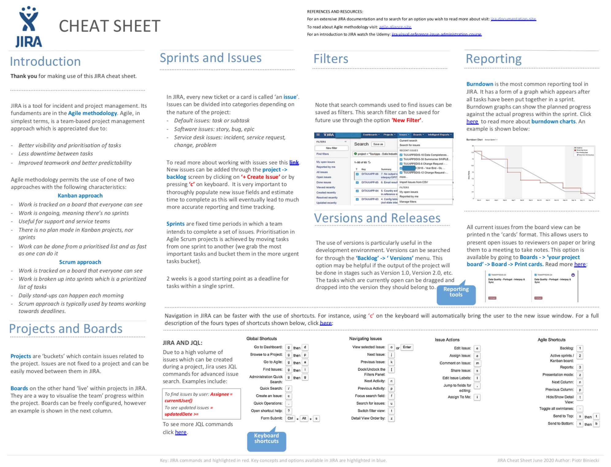 JIRA Cheat Sheet - Eloquens Within Cheat Sheet Template Word