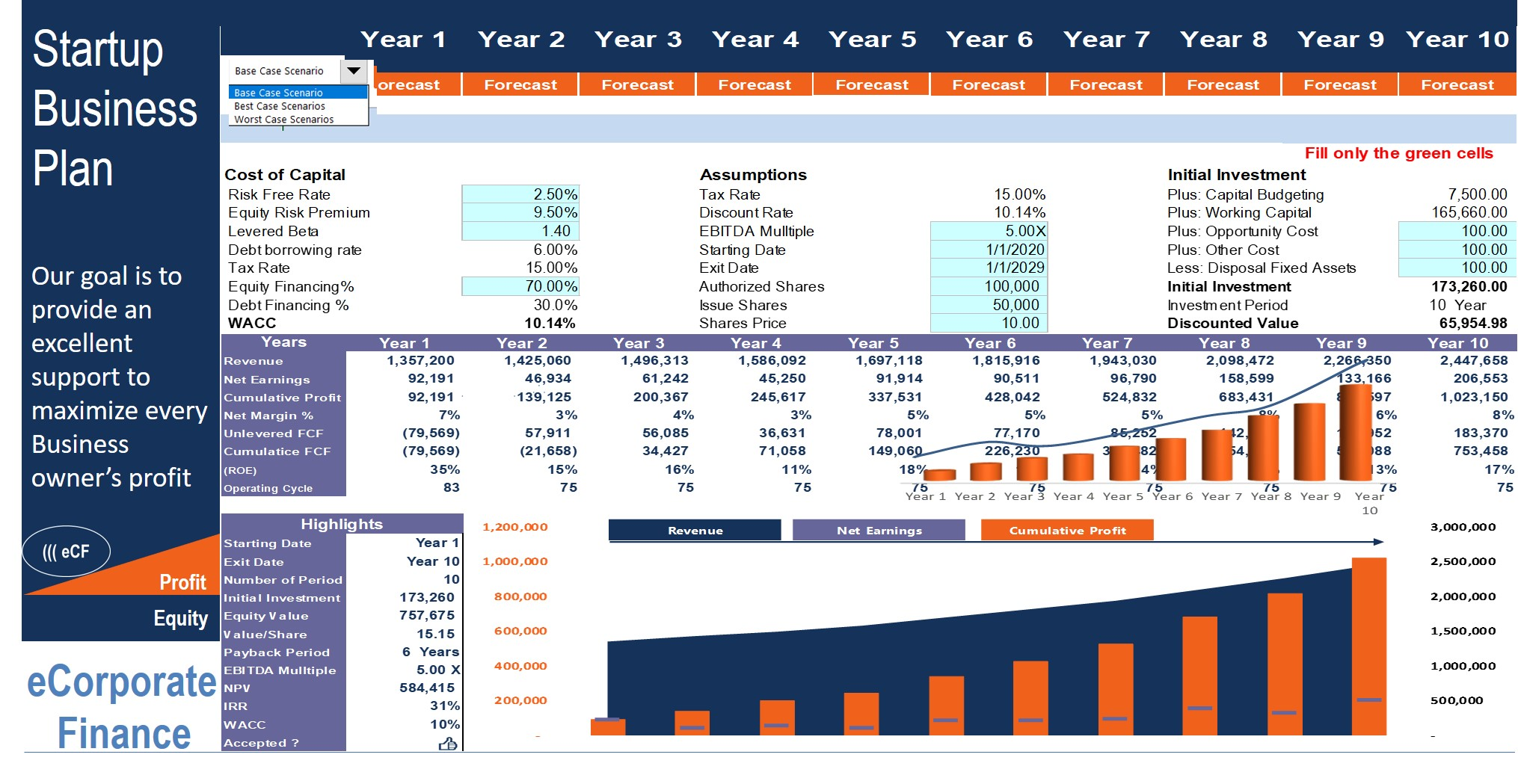 Startup Business Plan for General Trading with Scenario Analysis ...